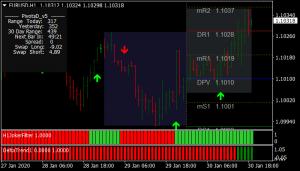 Forex Dragon Profit Scalping Strategy