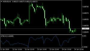 atr indicator mt4