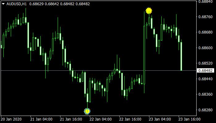 reversal indicator mt4