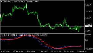 trend reversal indicator mt4