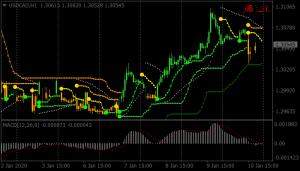 vbbs-trading-system