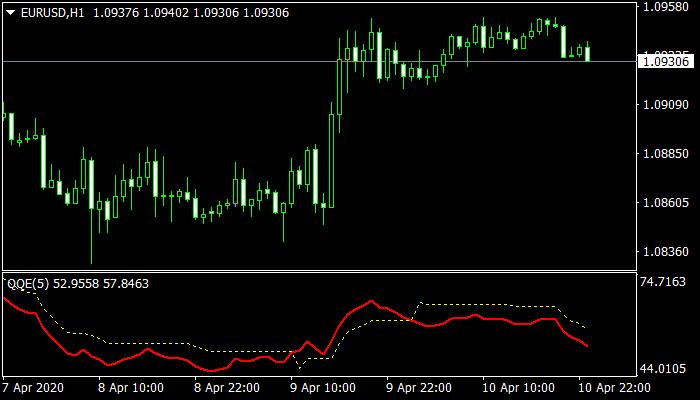 Forex-Darfactor-Cross-mt4-Indicator