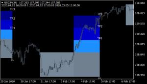 Forex Vortex Signals Mt4 Indicator