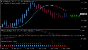 Blue Devil mt4 Trading System