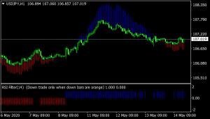 Forex Arbitrage mt4 System