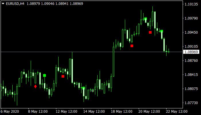 Japan Mt4 Indicator