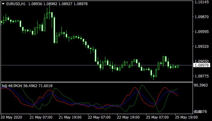 KDJ Indicator mt4
