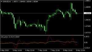 mnl-price-indicator