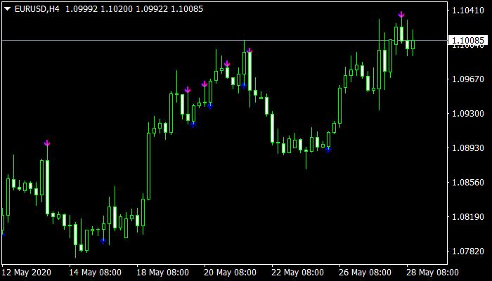 osWAD RSI mt4 Indicator