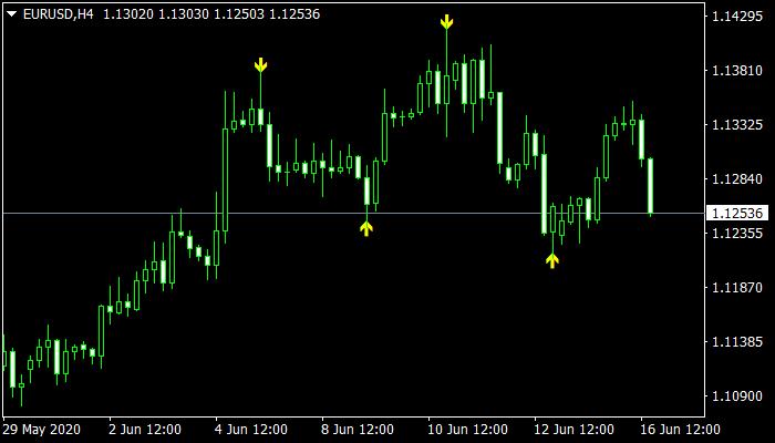 BB Alert Arrows Mt4 Indicator