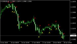 multi-trend-signal-kvn mt4 indicator