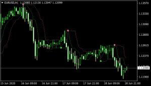 ptl-alerts-indicator mt4