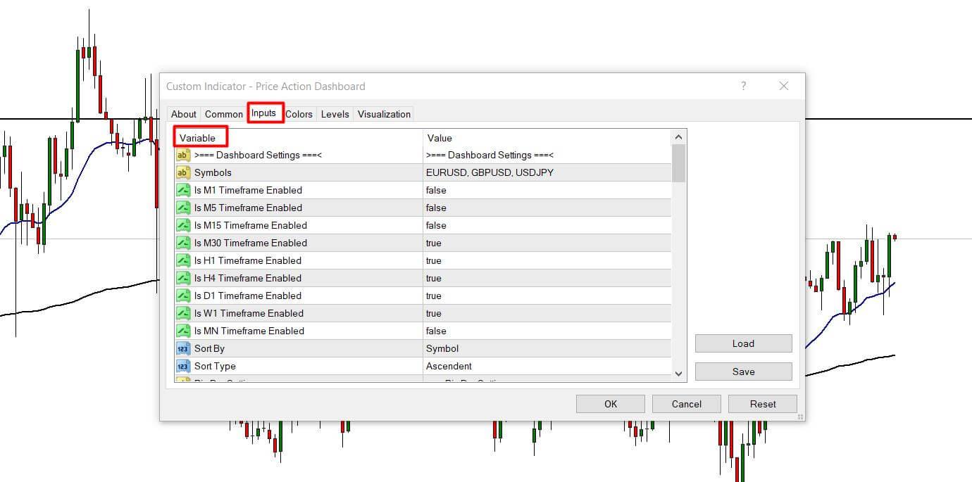 mt4 indicators settings