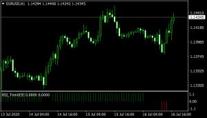 rsi-trend-indicator1