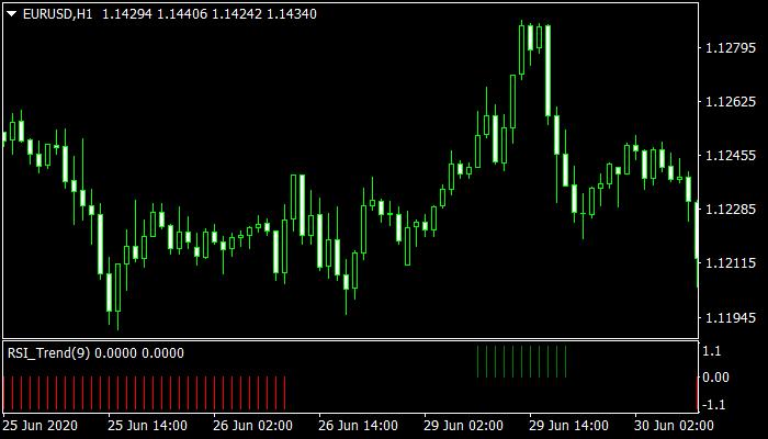 rsi-trend-indicator11