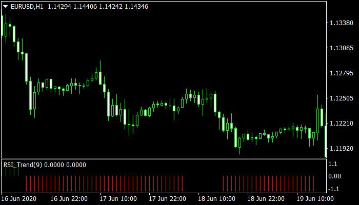 rsi-trend-indicator111