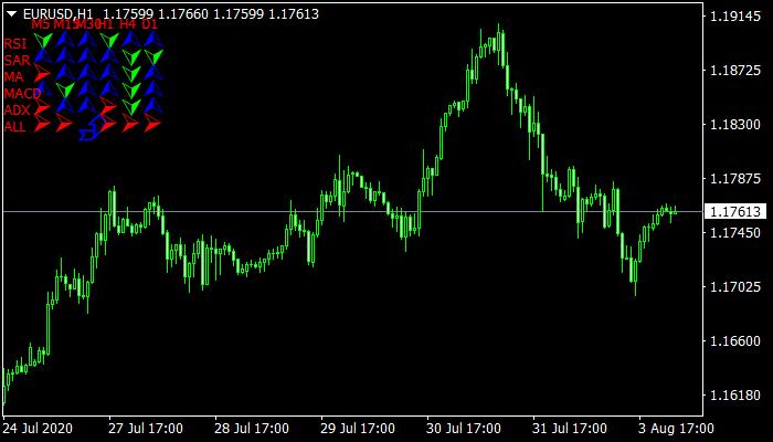 1-min-micro-trading