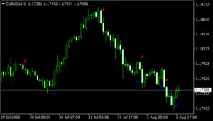 Binary Winner mt4 Indicator