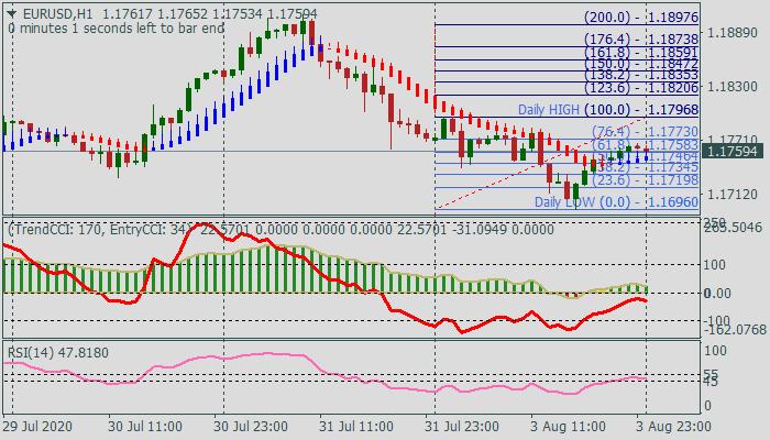 FX Prime trading System