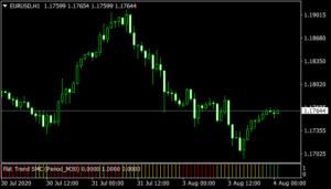 Flat Trend SMC mt4 Indicator