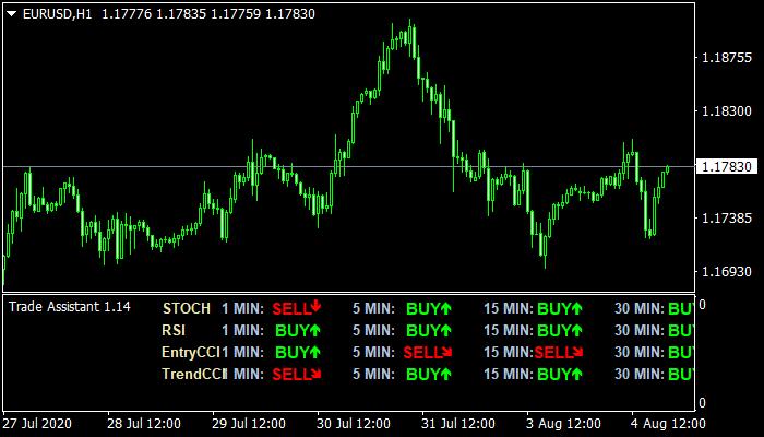 TA Indicator mt4