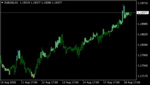 i4-goldenliontrend-indicator