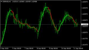 Buzzer Indicator mt4