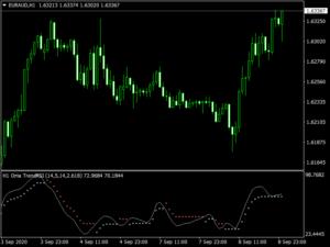 EMMA Indicator mt4