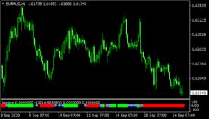 FXprime Indicator mt4