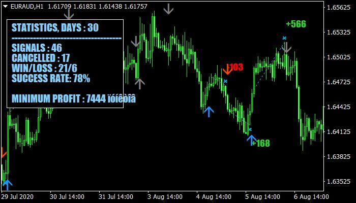 Traderskitchen_indicator_2