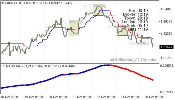 Borjuya Trading System