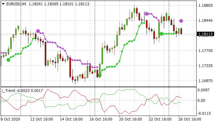Fata Morgan Trading System