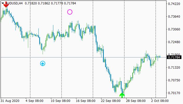 GOLD-BUG-indicator2