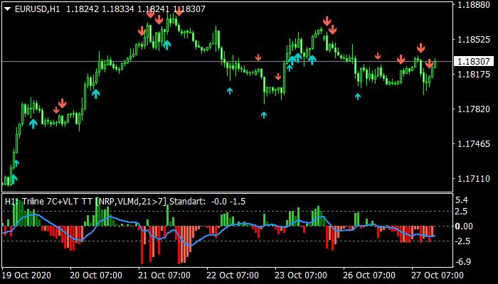 Opciones Binarias Indicator
