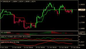 Profit Trend Trading System