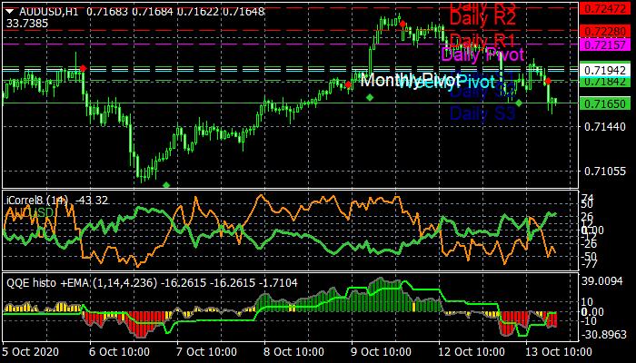 SSS Trading System