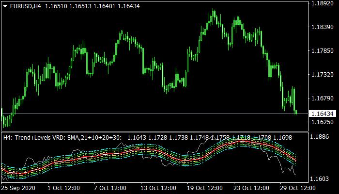Swing Trading MTF Indicator
