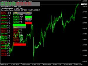 BT CS Indicator