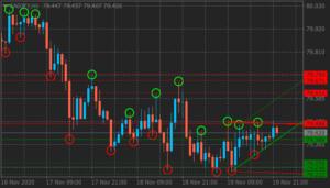 Demark Forex Trading System
