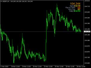 Signal Bars Indicator