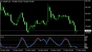 Stochastic Signals mt4 indicator