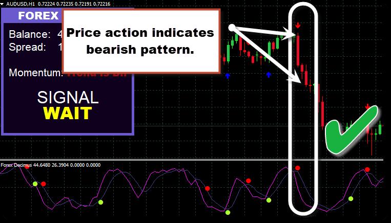 bearish-pattern-forex