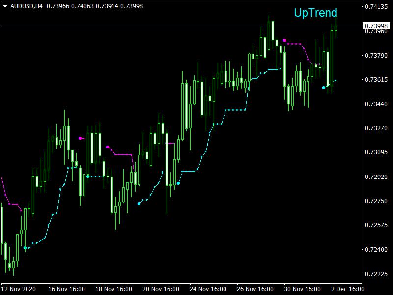 Legacy Trader Indicator