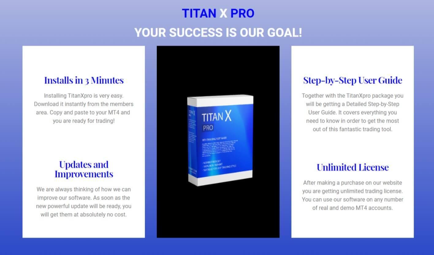 TITAN-X-PRO-mt4-indicator_