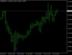 Gap Finder Indicator