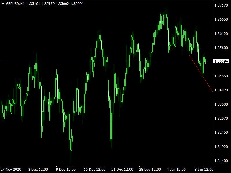 Line Frak Down Indicator mt4