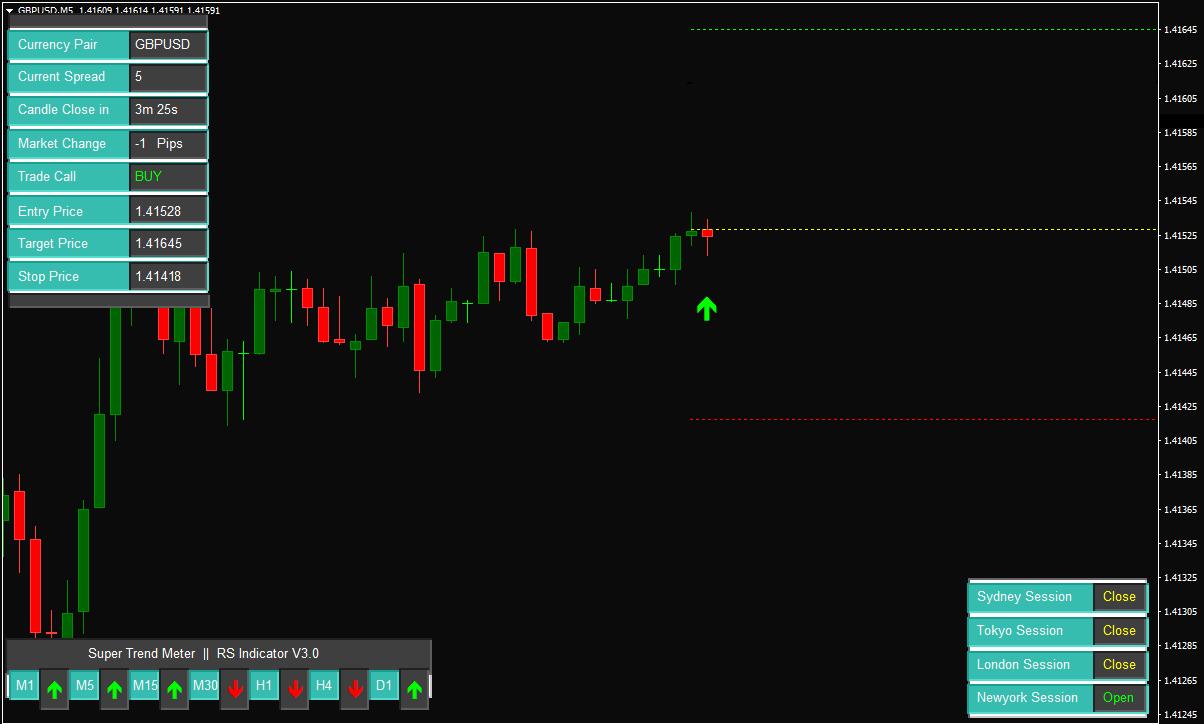 forex-reversal-indicator-10