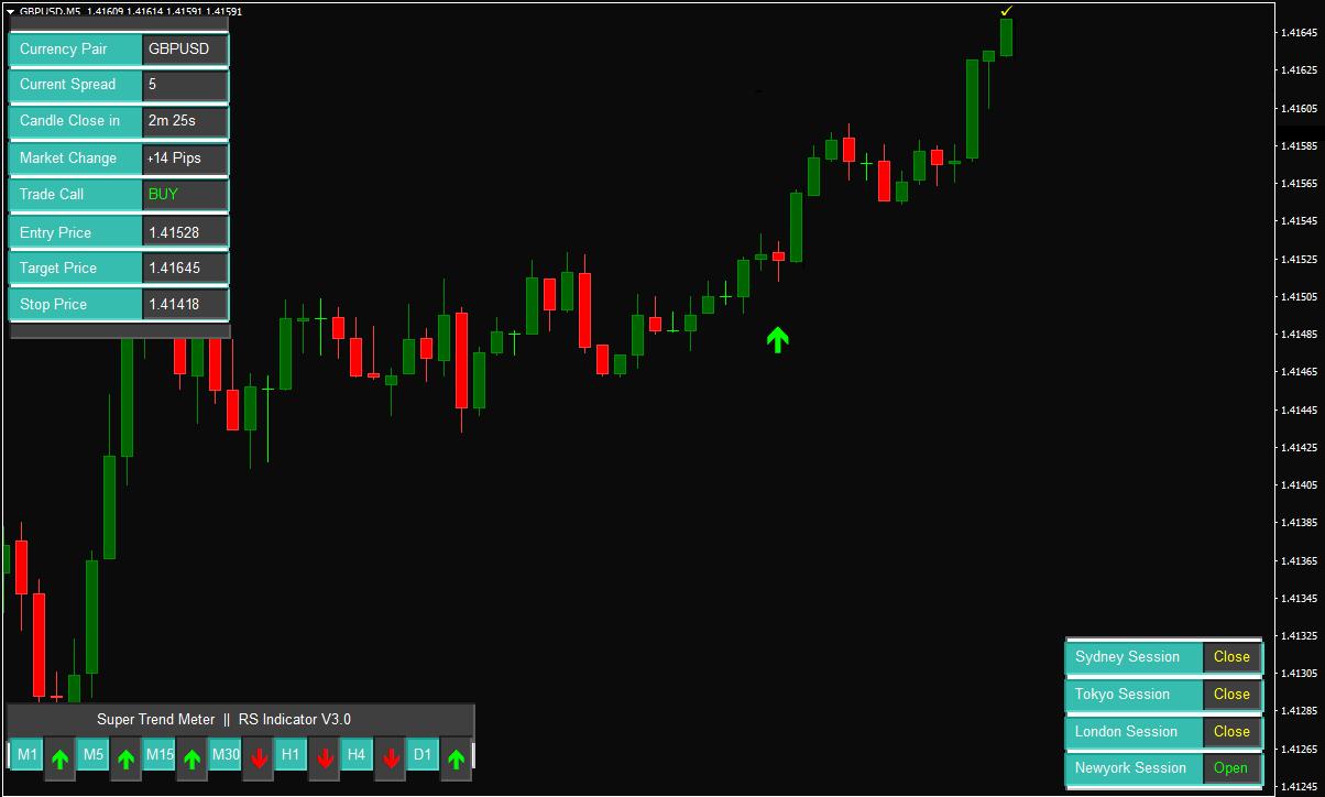 forex-reversal-indicator-12