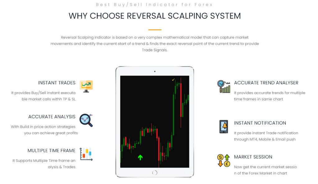 forex-reversal-indicator-why