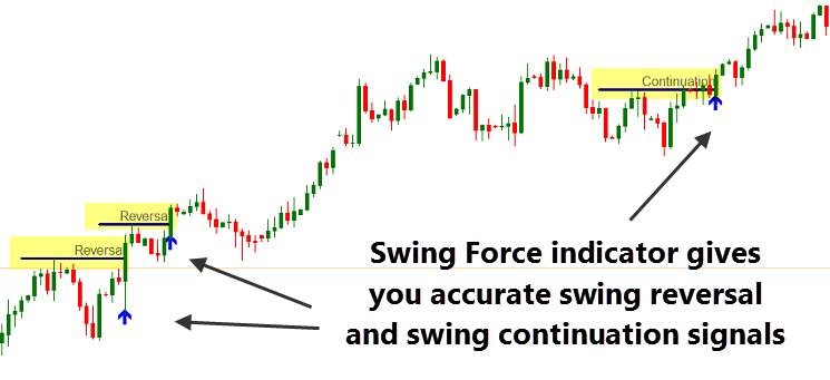 sd2-swing-forex-dashboard